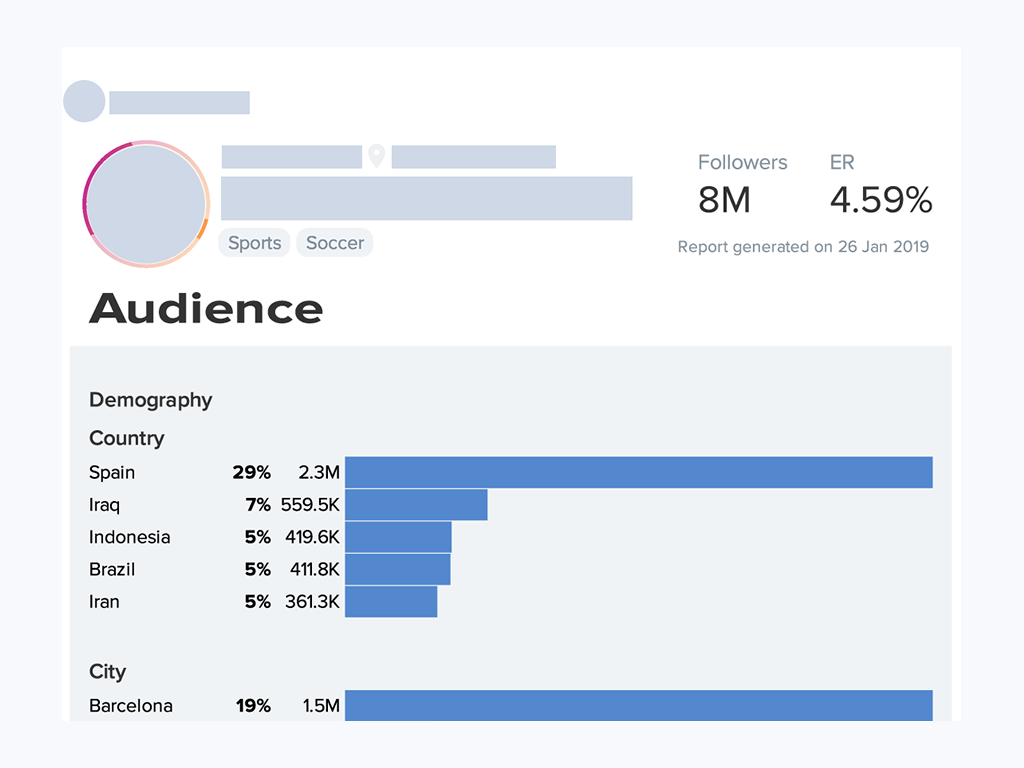 Example of estimated data in audience insights showing a big discrepancy when compared with the data provided by Instagram