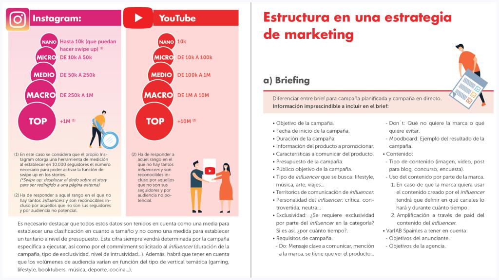 Libro Blanco de Marketing de Influencers – IAB Spain