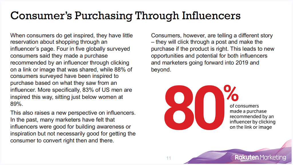 2019 Influencer Marketing Report – Rakuten