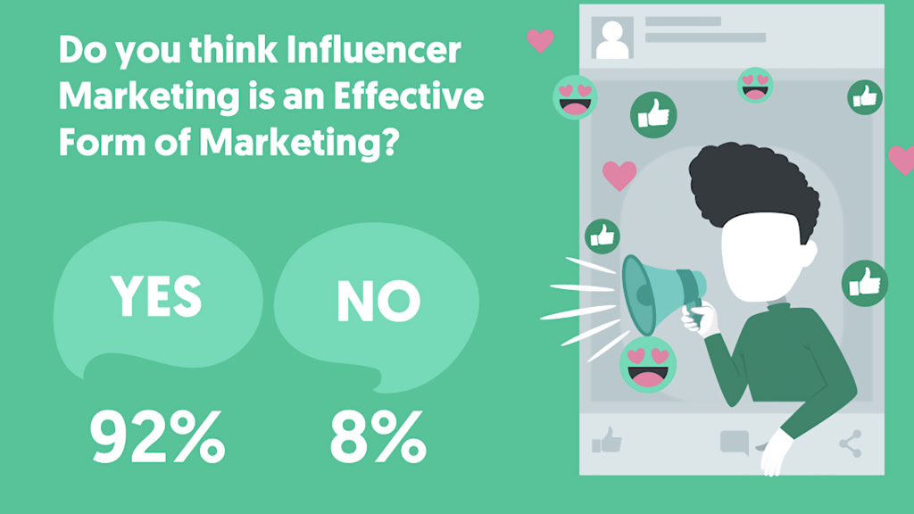 Influencer Marketing Benchmark Report: 2019