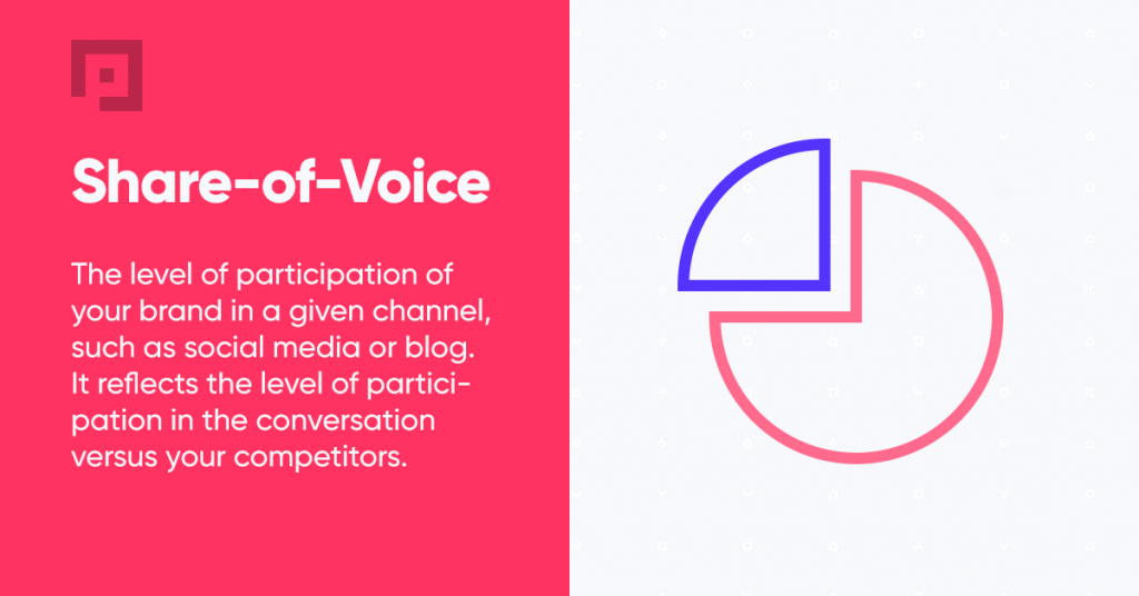 What is share of voice definition influencer marketing blog primetag