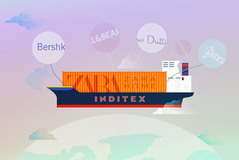 Inditex-Group-Primetag-Blog